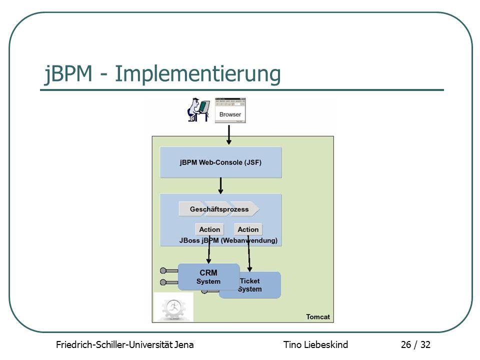 Friedrich-Schiller-Universität Jena Tino Liebeskind26 / 32 jBPM - Implementierung
