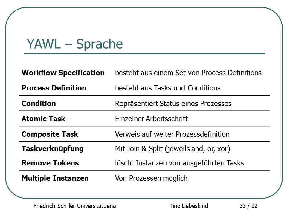 Friedrich-Schiller-Universität Jena Tino Liebeskind33 / 32 YAWL – Sprache Workflow Specificationbesteht aus einem Set von Process Definitions Process