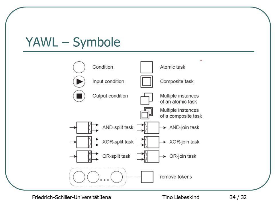 Friedrich-Schiller-Universität Jena Tino Liebeskind34 / 32 YAWL – Symbole