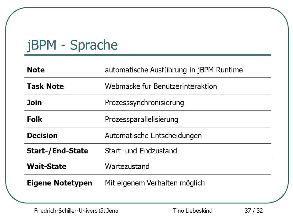 Friedrich-Schiller-Universität Jena Tino Liebeskind37 / 32 jBPM - Sprache Noteautomatische Ausführung in jBPM Runtime Task NoteWebmaske für Benutzerin