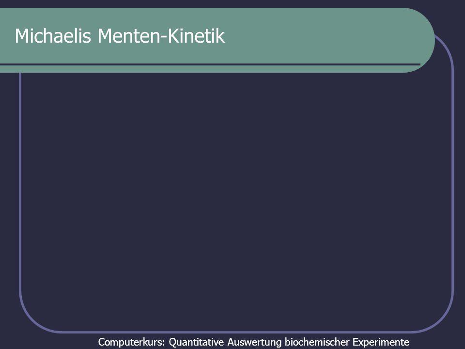 Michaelis Menten-Kinetik