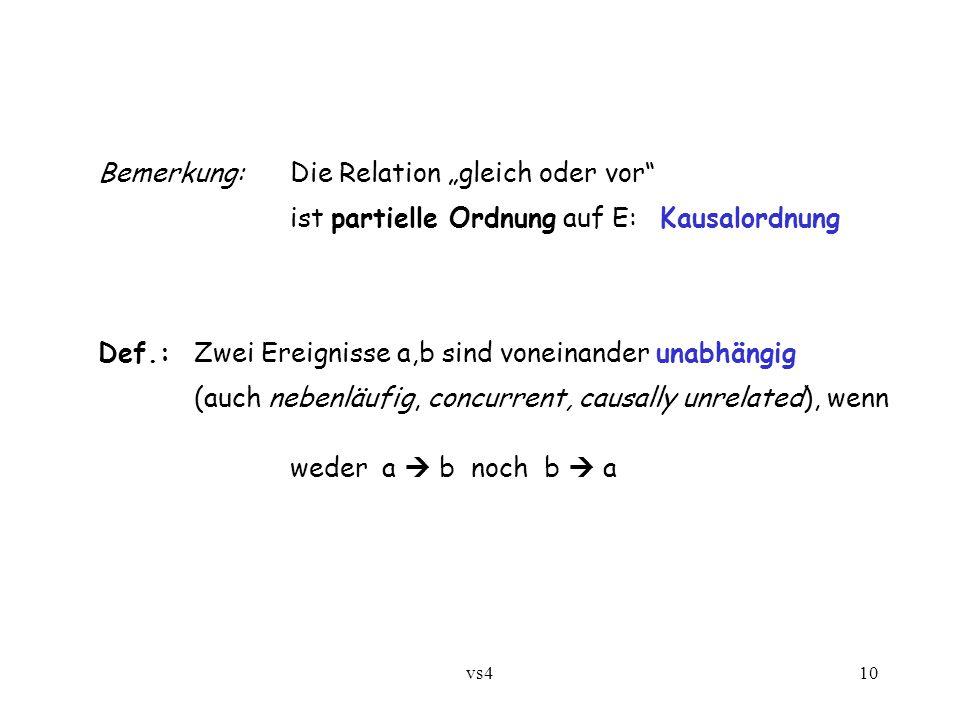 """vs410 Bemerkung:Die Relation """"gleich oder vor"""" ist partielle Ordnung auf E: Kausalordnung Def.:Zwei Ereignisse a,b sind voneinander unabhängig (auch n"""