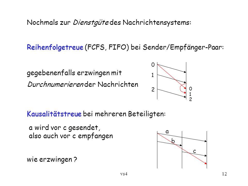 vs412 Nochmals zur Dienstgüte des Nachrichtensystems: Reihenfolgetreue (FCFS, FIFO) bei Sender/Empfänger-Paar: 1 2 0 gegebenenfalls erzwingen mit Durc