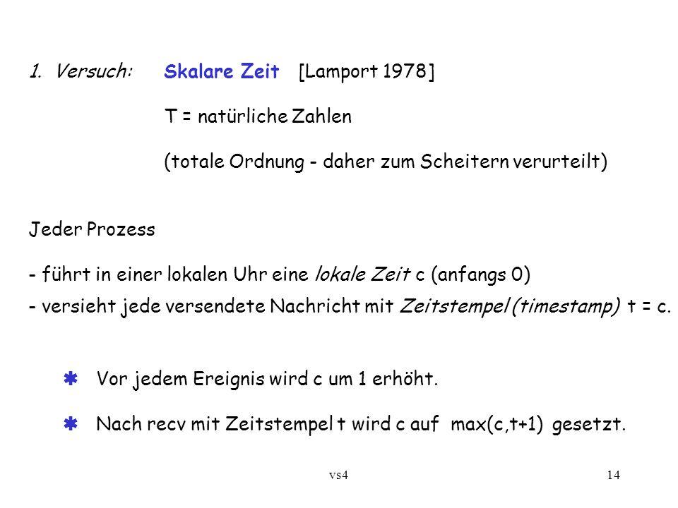 vs414 1. Versuch: Skalare Zeit [Lamport 1978] T = natürliche Zahlen (totale Ordnung - daher zum Scheitern verurteilt) Jeder Prozess - führt in einer l