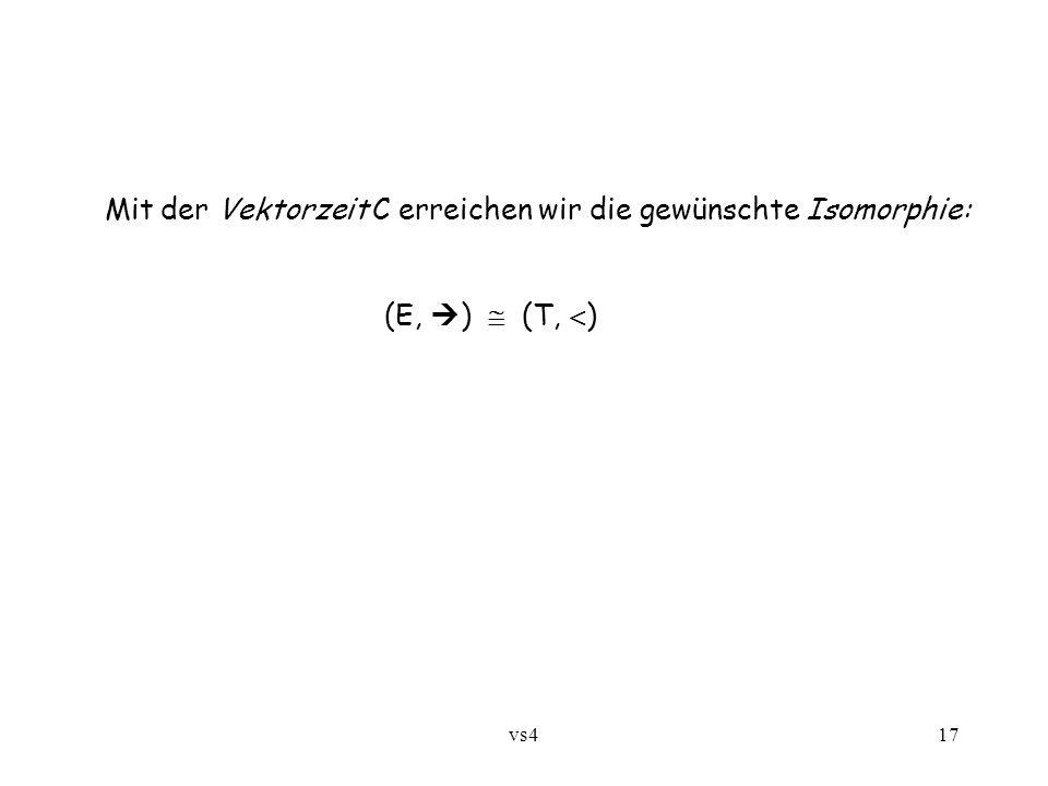 vs417 Mit der Vektorzeit C erreichen wir die gewünschte Isomorphie: (E,  )  (T,  )