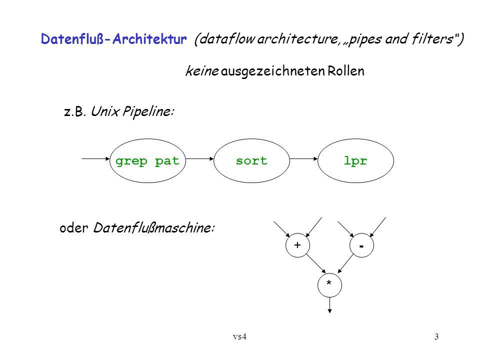 """vs43 Datenfluß-Architektur (dataflow architecture, """"pipes and filters"""") keine ausgezeichneten Rollen grep patlprsort z.B. Unix Pipeline: oder Datenflu"""