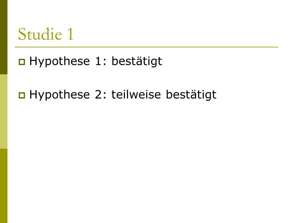  Hypothese 1: bestätigt  Hypothese 2: teilweise bestätigt
