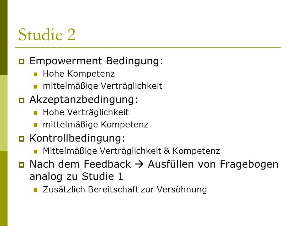 Studie 2  Empowerment Bedingung: Hohe Kompetenz mittelmäßige Verträglichkeit  Akzeptanzbedingung: Hohe Verträglichkeit mittelmäßige Kompetenz  Kont
