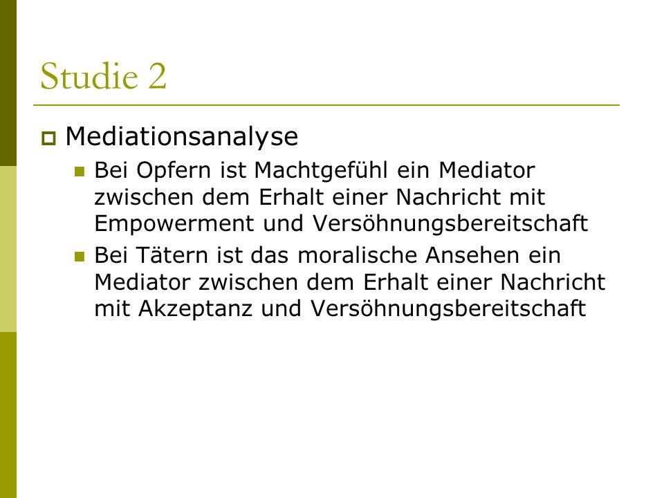 Studie 2  Mediationsanalyse Bei Opfern ist Machtgefühl ein Mediator zwischen dem Erhalt einer Nachricht mit Empowerment und Versöhnungsbereitschaft B
