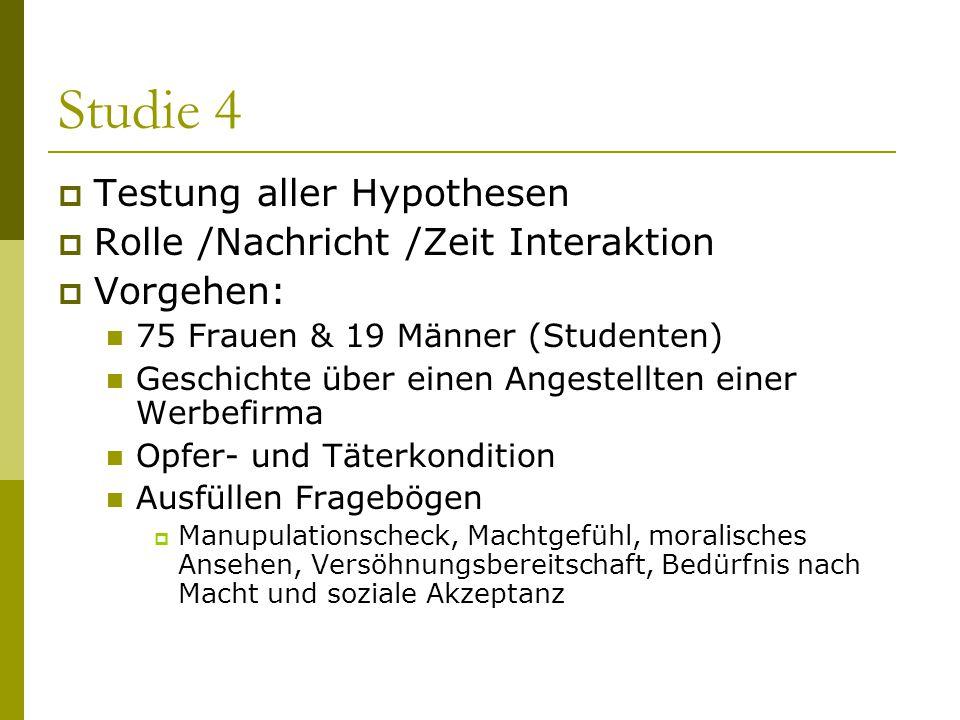 Studie 4  Testung aller Hypothesen  Rolle /Nachricht /Zeit Interaktion  Vorgehen: 75 Frauen & 19 Männer (Studenten) Geschichte über einen Angestell