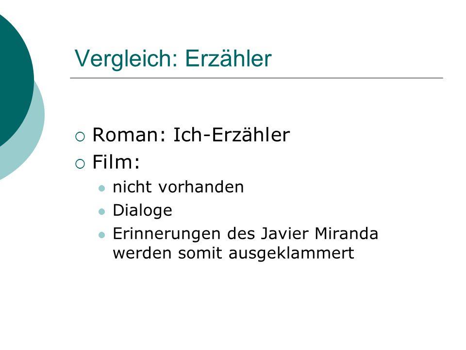 Vergleich: Erzähler  Roman: Ich-Erzähler  Film: nicht vorhanden Dialoge Erinnerungen des Javier Miranda werden somit ausgeklammert