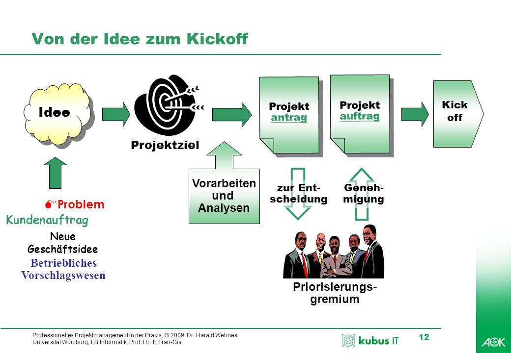 Professionelles Projektmanagement in der Praxis, © 2009 Dr. Harald Wehnes Universität Würzburg, FB Informatik, Prof. Dr. P.Tran-Gia 12 Von der Idee zu