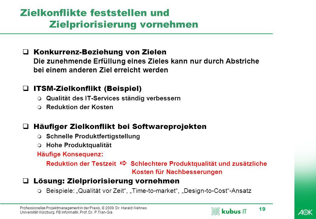 Professionelles Projektmanagement in der Praxis, © 2009 Dr. Harald Wehnes Universität Würzburg, FB Informatik, Prof. Dr. P.Tran-Gia 19 Zielkonflikte f