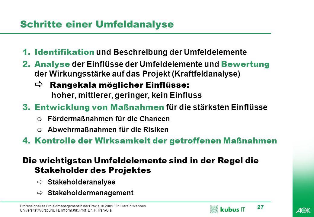 Professionelles Projektmanagement in der Praxis, © 2009 Dr. Harald Wehnes Universität Würzburg, FB Informatik, Prof. Dr. P.Tran-Gia 27 Schritte einer