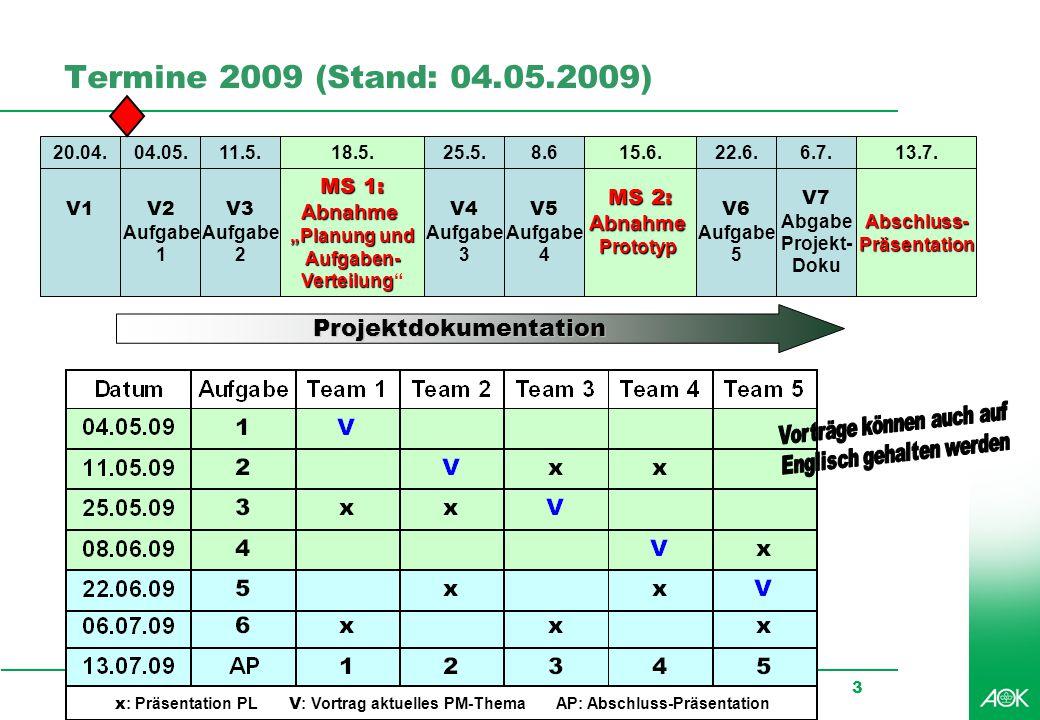 Professionelles Projektmanagement in der Praxis, © 2009 Dr. Harald Wehnes Universität Würzburg, FB Informatik, Prof. Dr. P.Tran-Gia 3 Termine 2009 (St
