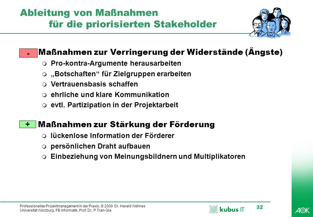 Professionelles Projektmanagement in der Praxis, © 2009 Dr. Harald Wehnes Universität Würzburg, FB Informatik, Prof. Dr. P.Tran-Gia 32 Ableitung von M