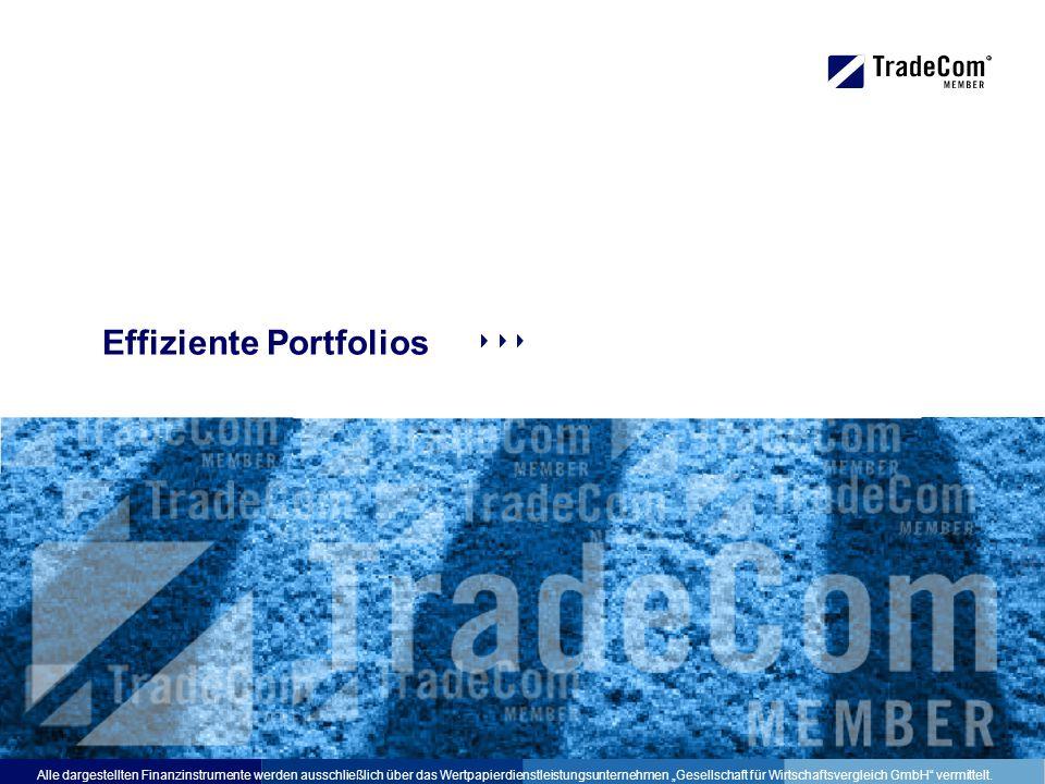 """Effiziente Portfolios Alle dargestellten Finanzinstrumente werden ausschließlich über das Wertpapierdienstleistungsunternehmen """"Gesellschaft für Wirtschaftsvergleich GmbH vermittelt."""