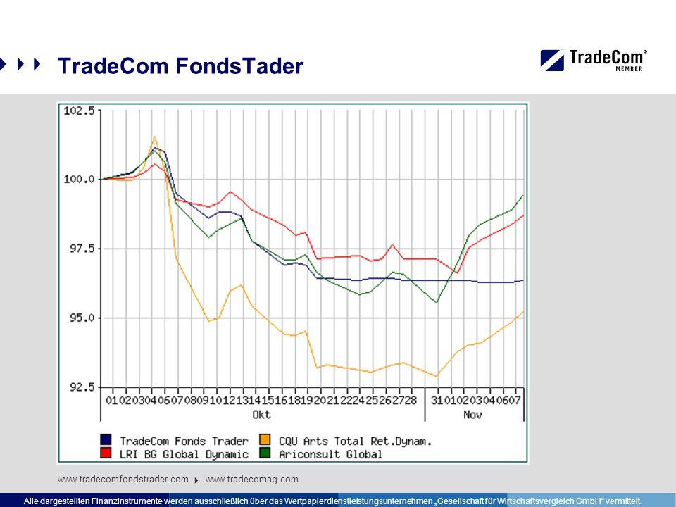 """TradeCom FondsTader www.tradecomfondstrader.com www.tradecomag.com Alle dargestellten Finanzinstrumente werden ausschließlich über das Wertpapierdienstleistungsunternehmen """"Gesellschaft für Wirtschaftsvergleich GmbH vermittelt."""