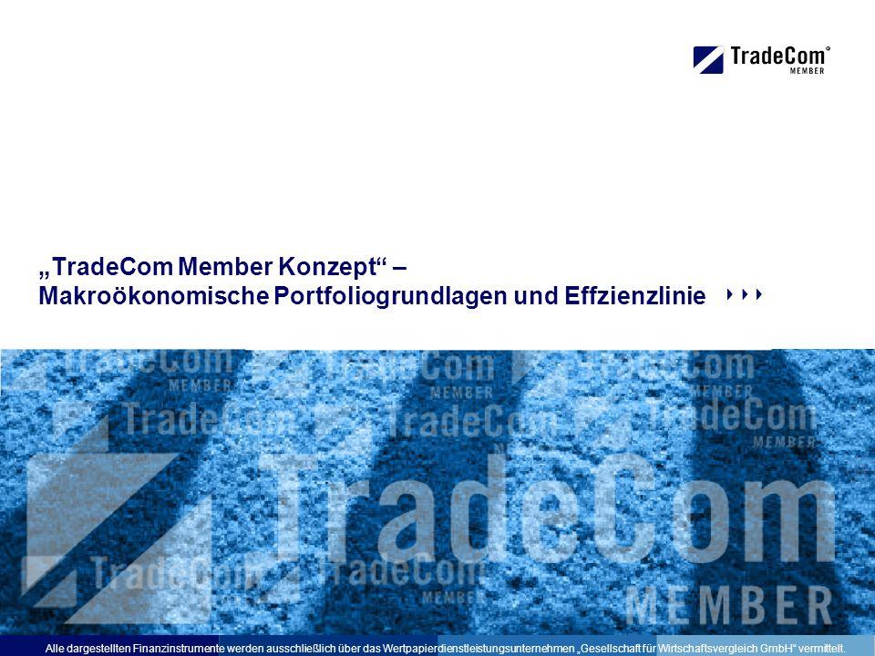 """""""TradeCom Member Konzept – Makroökonomische Portfoliogrundlagen und Effzienzlinie Alle dargestellten Finanzinstrumente werden ausschließlich über das Wertpapierdienstleistungsunternehmen """"Gesellschaft für Wirtschaftsvergleich GmbH vermittelt."""