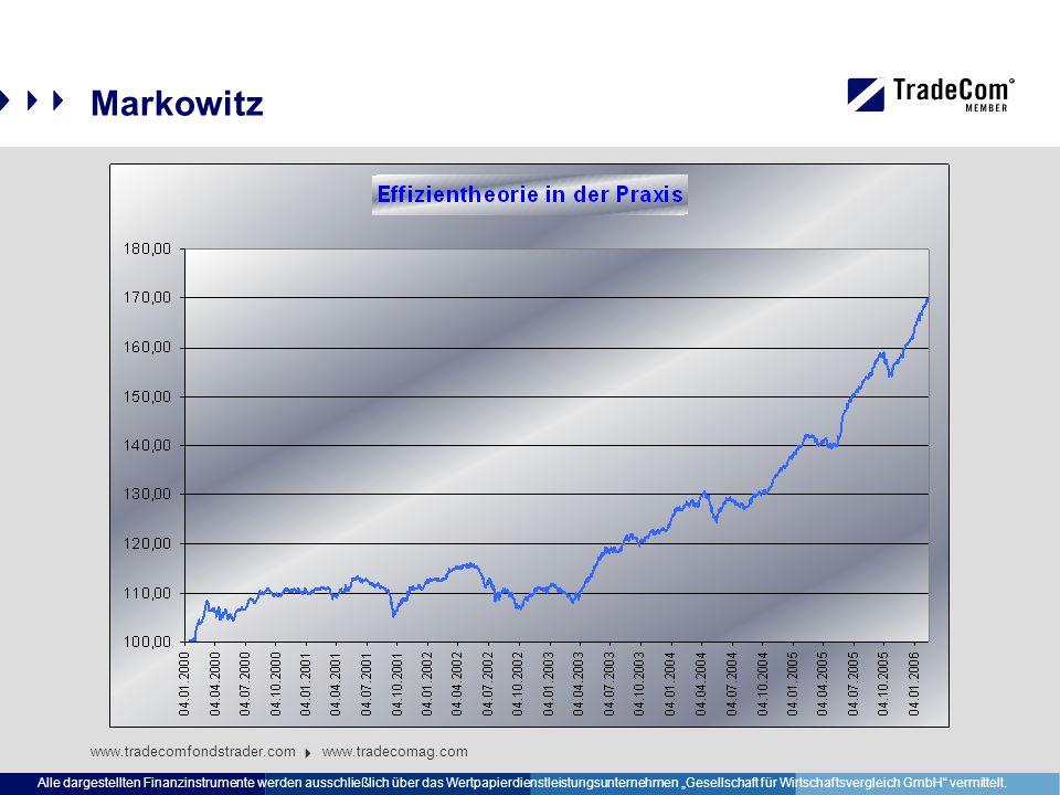 """Markowitz www.tradecomfondstrader.com www.tradecomag.com Alle dargestellten Finanzinstrumente werden ausschließlich über das Wertpapierdienstleistungsunternehmen """"Gesellschaft für Wirtschaftsvergleich GmbH vermittelt."""