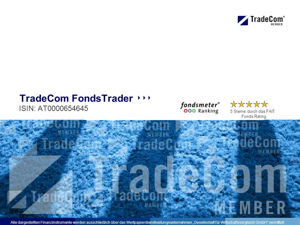 """TradeCom FondsTrader ISIN: AT0000654645 5 Sterne durch das FAIT Fonds Rating Alle dargestellten Finanzinstrumente werden ausschließlich über das Wertpapierdienstleistungsunternehmen """"Gesellschaft für Wirtschaftsvergleich GmbH vermittelt."""