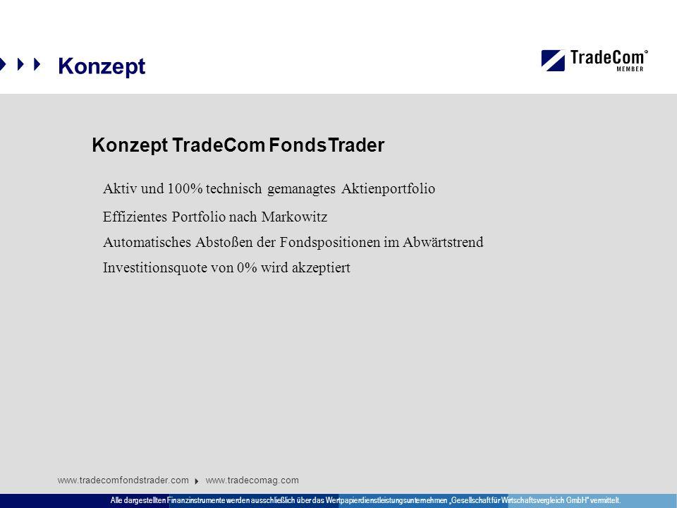 """Investitionsgrad von 0% wird akzeptiert www.tradecomfondstrader.com www.tradecomag.com Alle dargestellten Finanzinstrumente werden ausschließlich über das Wertpapierdienstleistungsunternehmen """"Gesellschaft für Wirtschaftsvergleich GmbH vermittelt."""