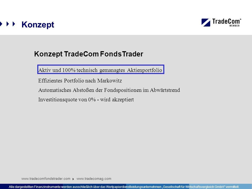 """Konzept www.tradecomfondstrader.com www.tradecomag.com Alle dargestellten Finanzinstrumente werden ausschließlich über das Wertpapierdienstleistungsunternehmen """"Gesellschaft für Wirtschaftsvergleich GmbH vermittelt."""