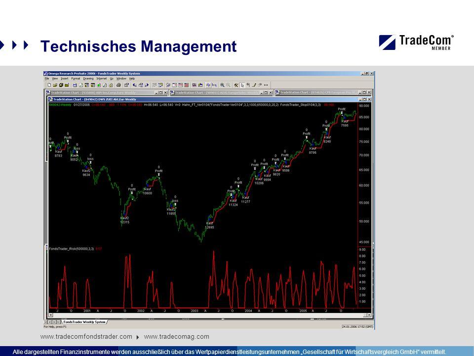 """Technisches Management www.tradecomfondstrader.com www.tradecomag.com Alle dargestellten Finanzinstrumente werden ausschließlich über das Wertpapierdienstleistungsunternehmen """"Gesellschaft für Wirtschaftsvergleich GmbH vermittelt."""