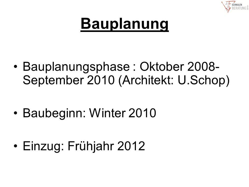Bauplanung Bauplanungsphase : Oktober 2008- September 2010 (Architekt: U.Schop) Baubeginn: Winter 2010 Einzug: Frühjahr 2012