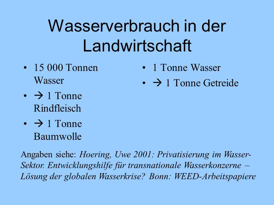 Wasserverbrauch in der Landwirtschaft 15 000 Tonnen Wasser  1 Tonne Rindfleisch  1 Tonne Baumwolle 1 Tonne Wasser  1 Tonne Getreide Angaben siehe:
