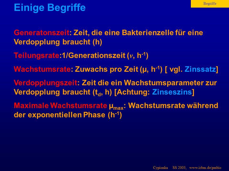 Cypionka SS 2003, www.icbm.de/pmbio Einige Begriffe Begriffe Generatonszeit: Zeit, die eine Bakterienzelle für eine Verdopplung braucht (h) Teilungsra