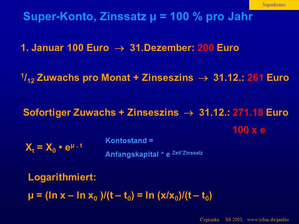 Cypionka SS 2003, www.icbm.de/pmbio Super-Konto, Zinssatz µ = 100 % pro Jahr 1. Januar 100 Euro  31.Dezember: 200 Euro X t = X 0 e µ. t 1 / 12 Zuwac