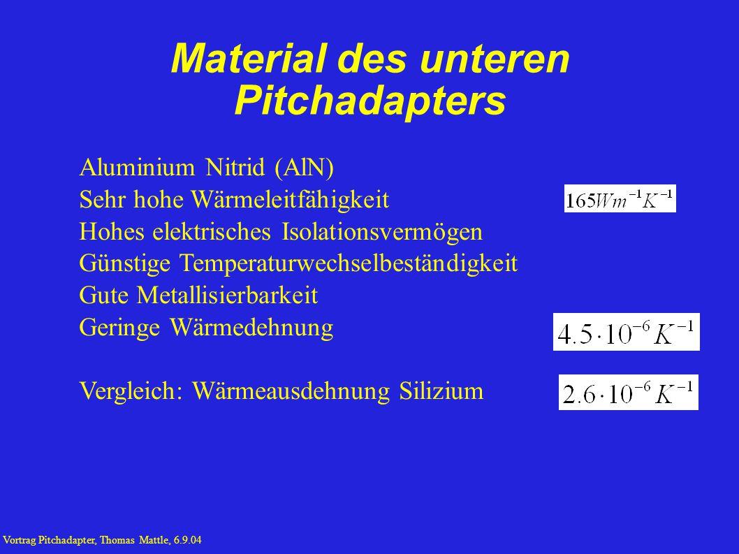 Material des unteren Pitchadapters Aluminium Nitrid (AlN) Sehr hohe Wärmeleitfähigkeit Hohes elektrisches Isolationsvermögen Günstige Temperaturwechselbeständigkeit Gute Metallisierbarkeit Geringe Wärmedehnung Vergleich: Wärmeausdehnung Silizium Vortrag Pitchadapter, Thomas Mattle, 6.9.04