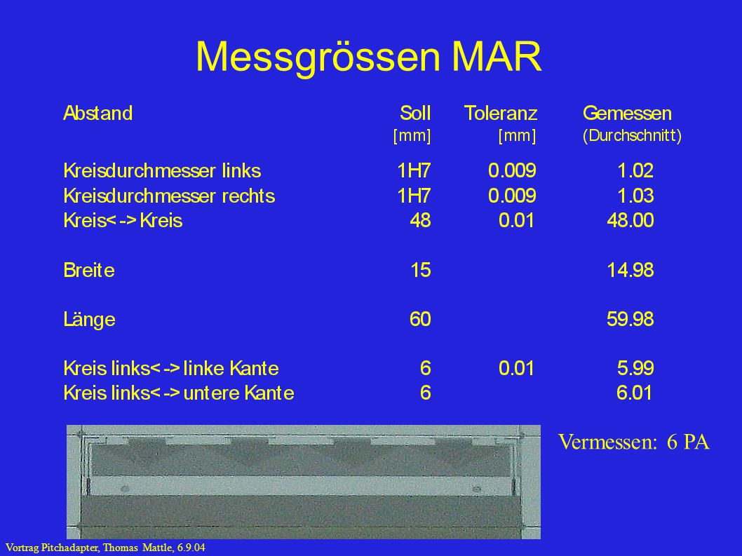 Messgrössen MAR Vortrag Pitchadapter, Thomas Mattle, 6.9.04 Vermessen: 6 PA