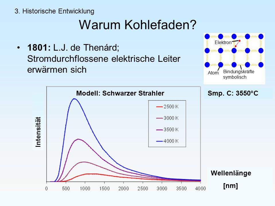 Warum Kohlefaden.1801: L.J. de Thenárd; Stromdurchflossene elektrische Leiter erwärmen sich 3.