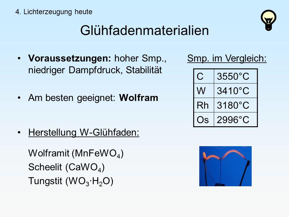 Glühfadenmaterialien Voraussetzungen: hoher Smp., niedriger Dampfdruck, Stabilität Am besten geeignet: Wolfram Herstellung W-Glühfaden: Wolframit (MnFeWO 4 ) Scheelit (CaWO 4 ) Tungstit (WO 3 ∙H 2 O) 4.