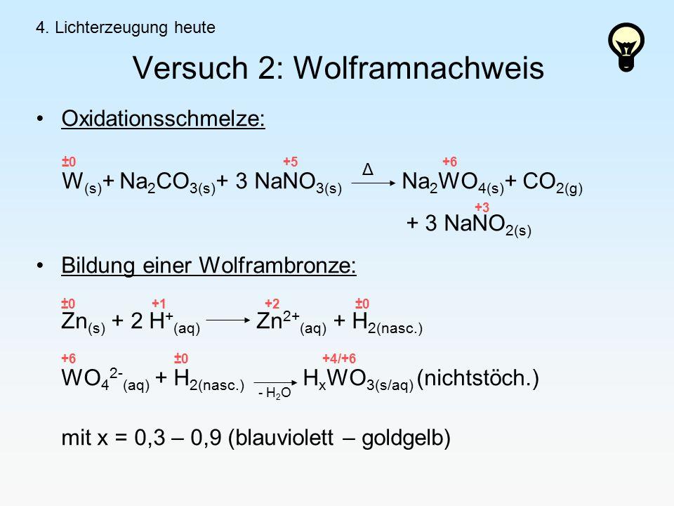 Versuch 2: Wolframnachweis Oxidationsschmelze: ±0 +5 +6 W (s) + Na 2 CO 3(s) + 3 NaNO 3(s) Na 2 WO 4(s) + CO 2(g) +3 + 3 NaNO 2(s) Bildung einer Wolframbronze: ±0 +1 +2 ±0 Zn (s) + 2 H + (aq) Zn 2+ (aq) + H 2(nasc.) +6 ±0 +4/+6 WO 4 2- (aq) + H 2(nasc.) H x WO 3(s/aq) (nichtstöch.) mit x = 0,3 – 0,9 (blauviolett – goldgelb) 4.