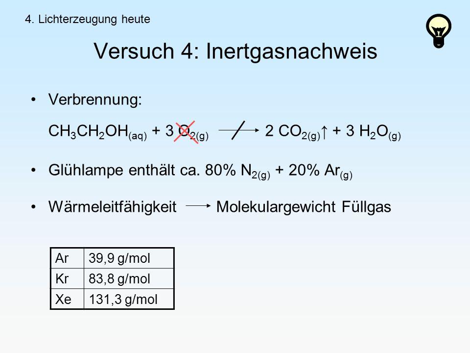 Versuch 4: Inertgasnachweis Verbrennung: CH 3 CH 2 OH (aq) + 3 O 2(g) 2 CO 2(g) ↑ + 3 H 2 O (g) Glühlampe enthält ca.