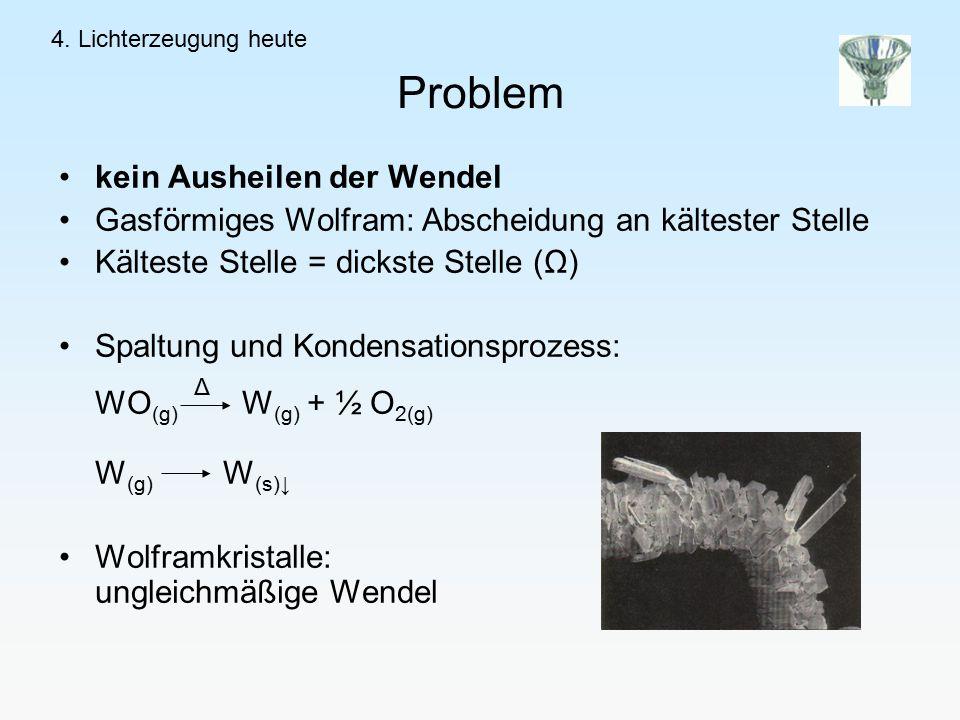 kein Ausheilen der Wendel Gasförmiges Wolfram: Abscheidung an kältester Stelle Kälteste Stelle = dickste Stelle (Ω) Spaltung und Kondensationsprozess: WO (g) W (g) + ½ O 2(g) W (g) W (s)↓ Wolframkristalle: ungleichmäßige Wendel 4.