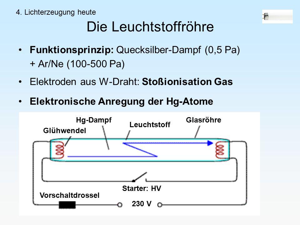 Die Leuchtstoffröhre Funktionsprinzip: Quecksilber-Dampf (0,5 Pa) + Ar/Ne (100-500 Pa) Elektroden aus W-Draht: Stoßionisation Gas Elektronische Anregung der Hg-Atome 4.