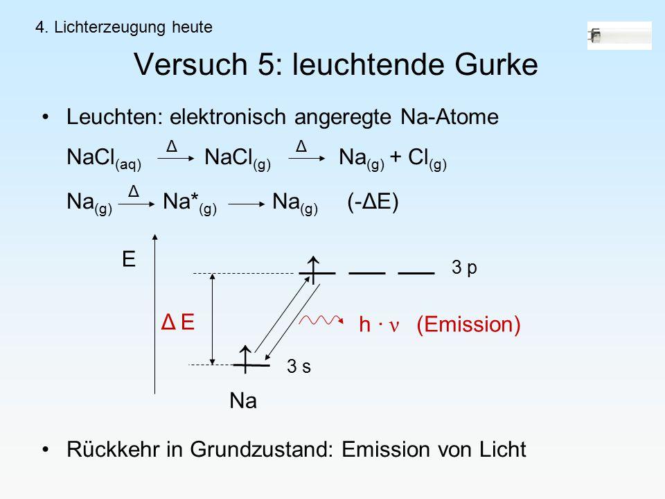 Versuch 5: leuchtende Gurke Leuchten: elektronisch angeregte Na-Atome NaCl (aq) NaCl (g) Na (g) + Cl (g) Na (g) Na* (g) Na (g) (-ΔE) Rückkehr in Grundzustand: Emission von Licht 4.