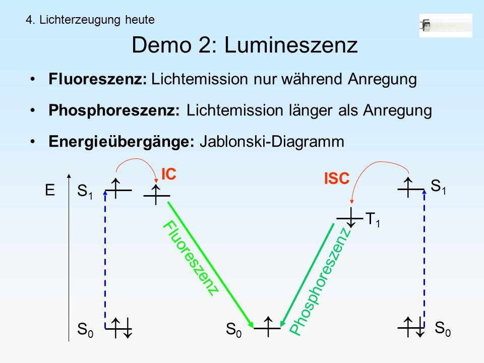 Demo 2: Lumineszenz Fluoreszenz: Lichtemission nur während Anregung Phosphoreszenz: Lichtemission länger als Anregung Energieübergänge: Jablonski-Diagramm 4.