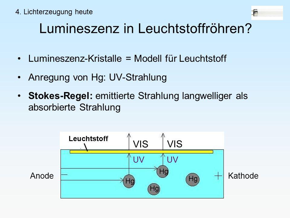 Lumineszenz in Leuchtstoffröhren.4.