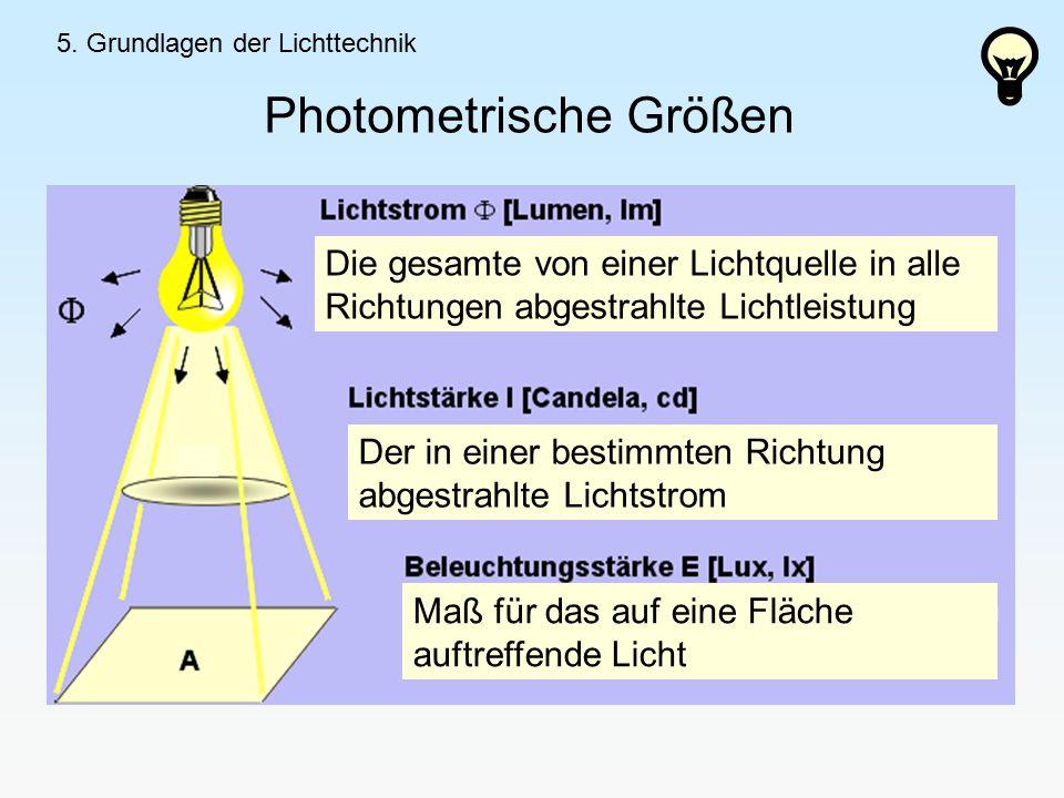 Photometrische Größen 5.