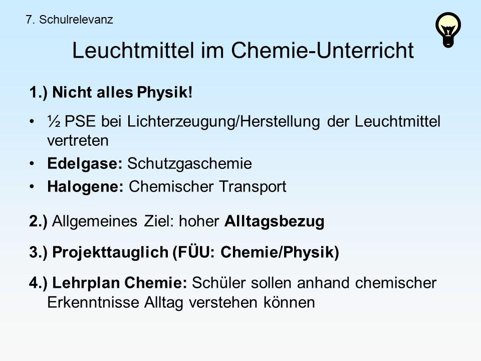 Leuchtmittel im Chemie-Unterricht 1.) Nicht alles Physik.