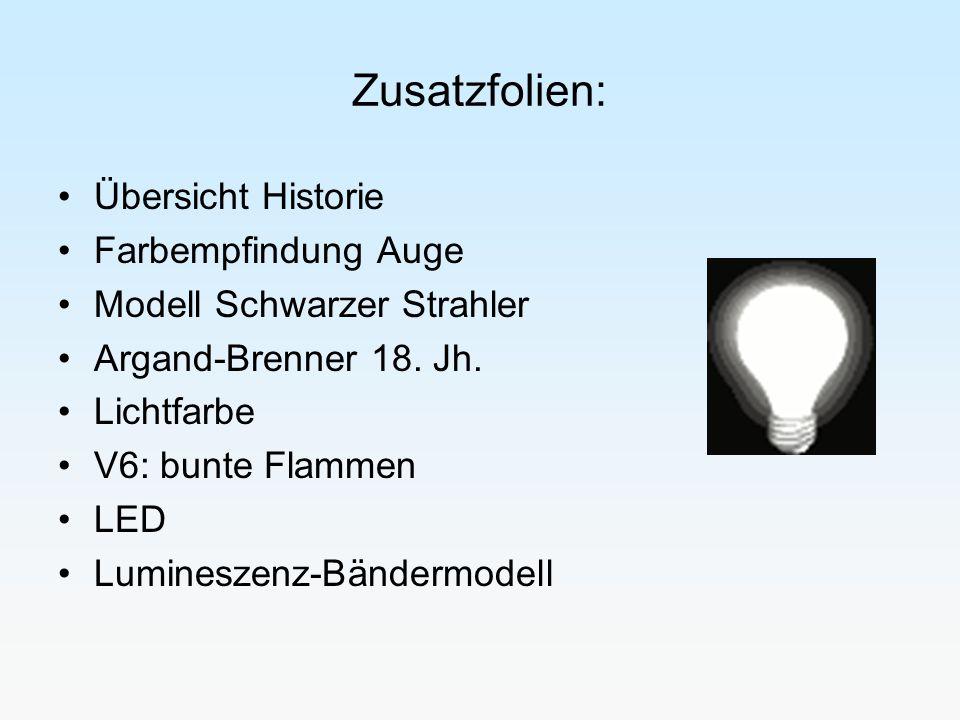 Zusatzfolien: Übersicht Historie Farbempfindung Auge Modell Schwarzer Strahler Argand-Brenner 18.