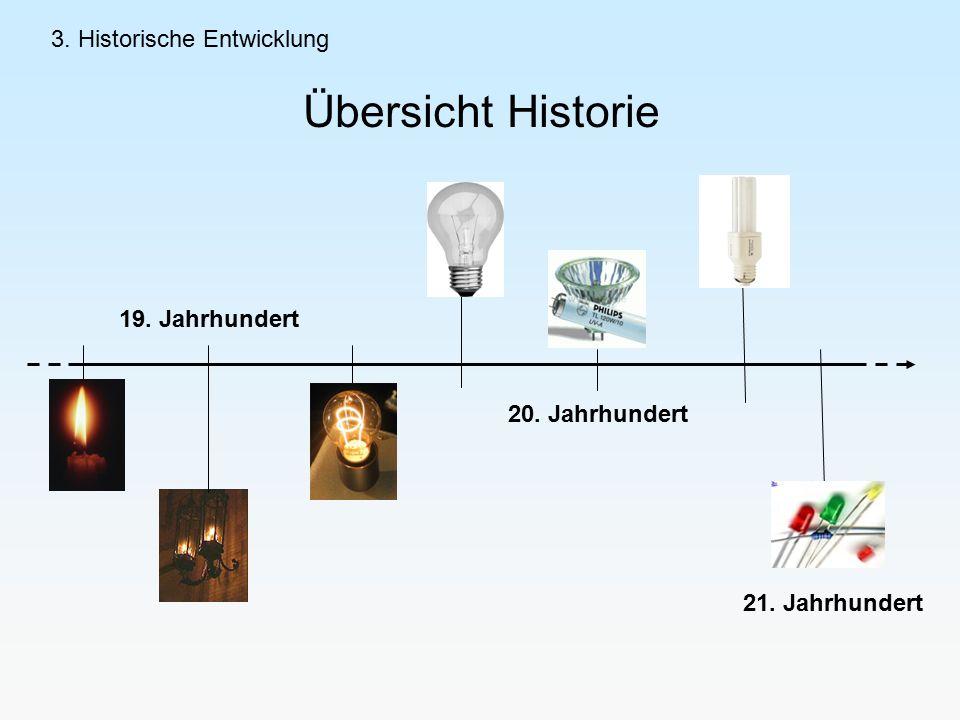 Übersicht Historie 3. Historische Entwicklung 19. Jahrhundert 20. Jahrhundert 21. Jahrhundert