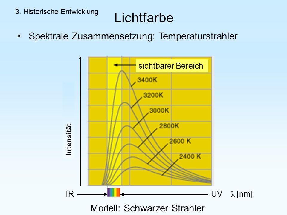 Lichtfarbe Spektrale Zusammensetzung: Temperaturstrahler 3.
