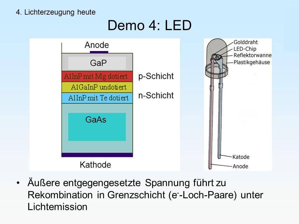 Demo 4: LED Äußere entgegengesetzte Spannung führt zu Rekombination in Grenzschicht (e - -Loch-Paare) unter Lichtemission 4.