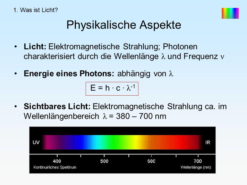 Physikalische Aspekte Licht: Elektromagnetische Strahlung; Photonen charakterisiert durch die Wellenlänge λ und Frequenz ν Energie eines Photons: abhängig von λ E = h ∙ c ∙ λ - 1 Sichtbares Licht: Elektromagnetische Strahlung ca.